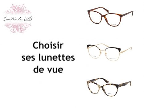 Choisir ses lunettes de vues